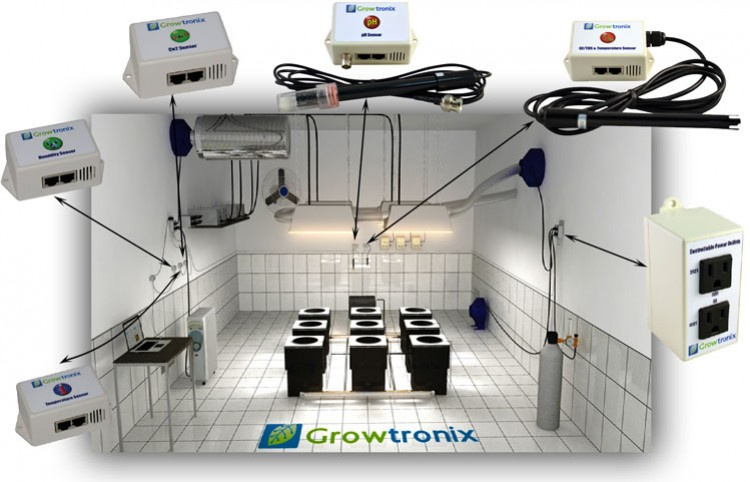 How growtronix works growtronix for Grow room software