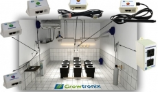 How Growtronix Works
