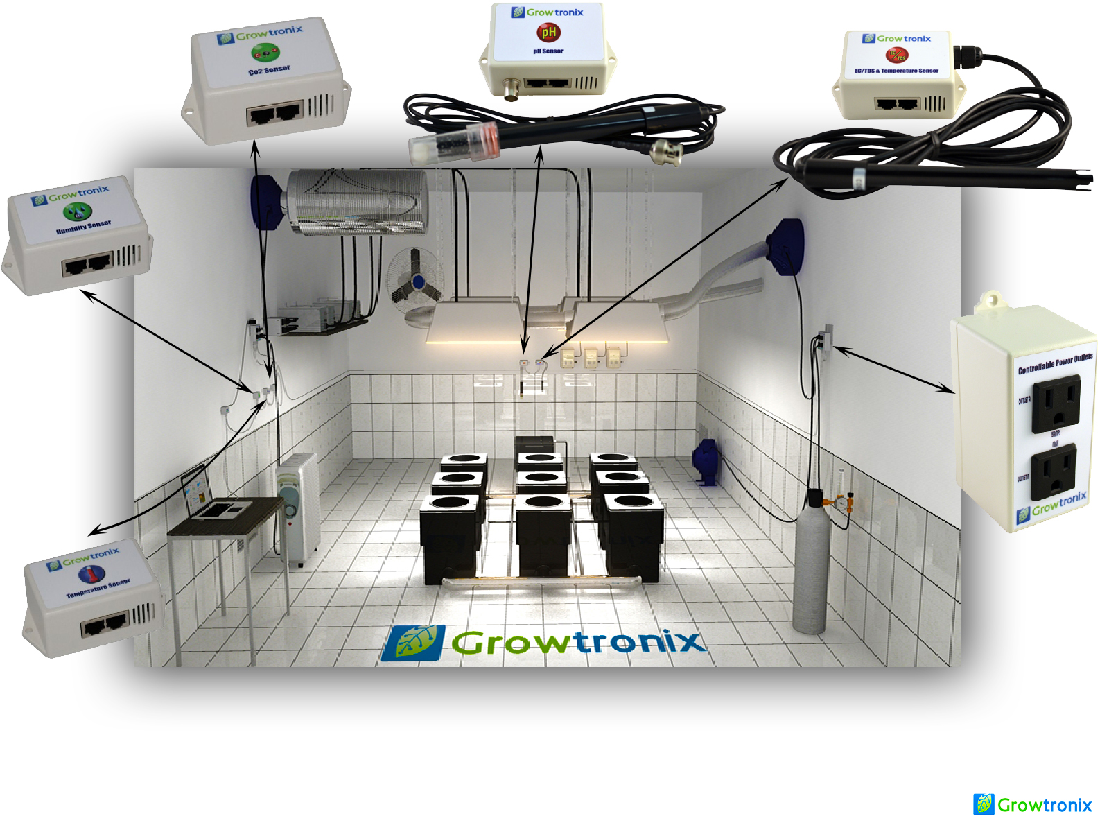 Marvelous ... The Growtronix System Is An All In One Grow Room Controller ... Part 11